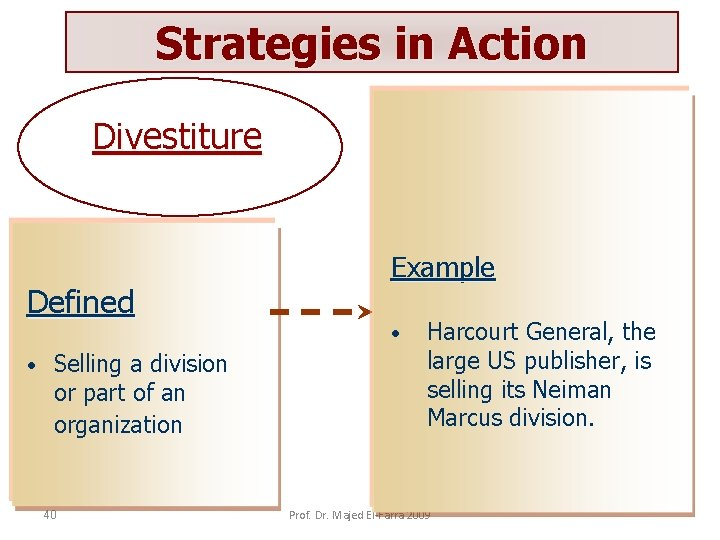 Strategies in Action Divestiture Defined • Selling a division or part of an organization