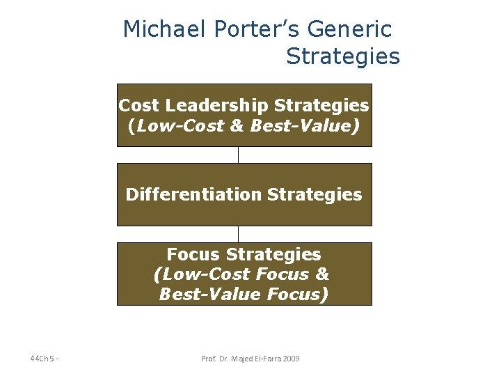 Michael Porter's Generic Strategies Cost Leadership Strategies (Low-Cost & Best-Value) Differentiation Strategies Focus Strategies