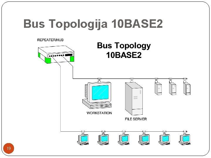 Bus Topologija 10 BASE 2 19