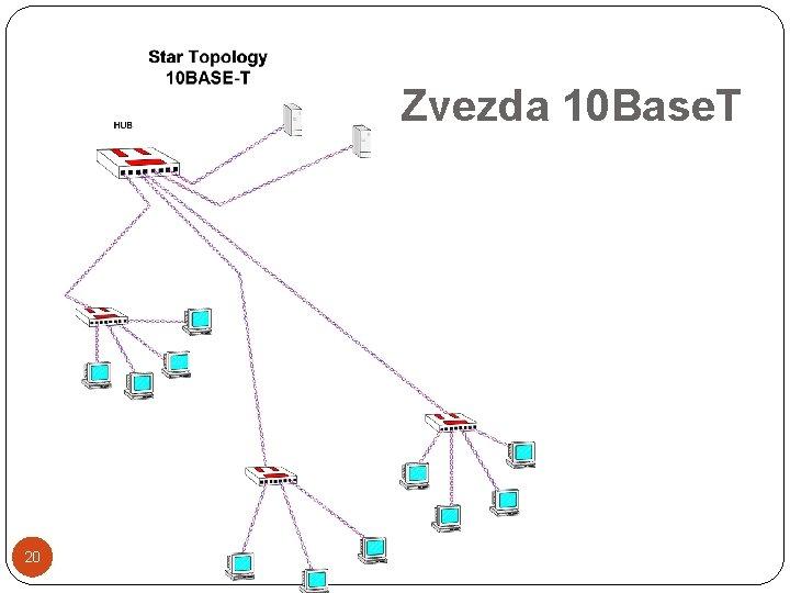 Zvezda 10 Base. T 20