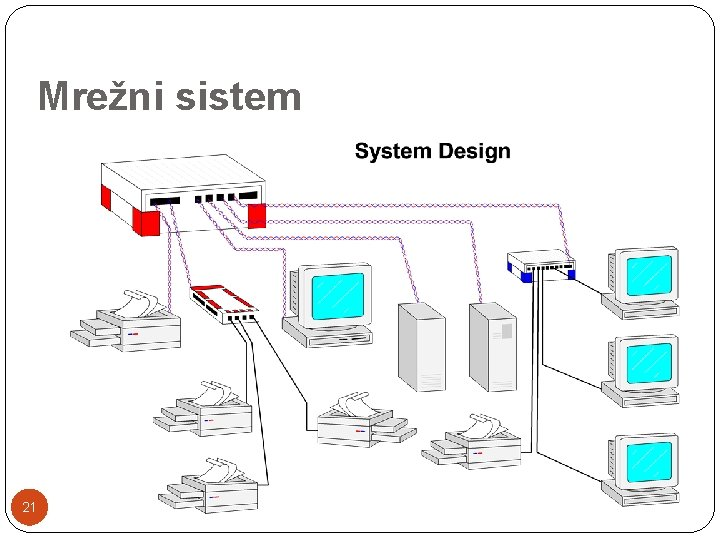 Mrežni sistem 21