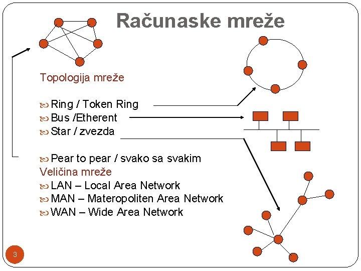 Računaske mreže Topologija mreže Ring / Token Ring Bus /Etherent Star / zvezda Pear