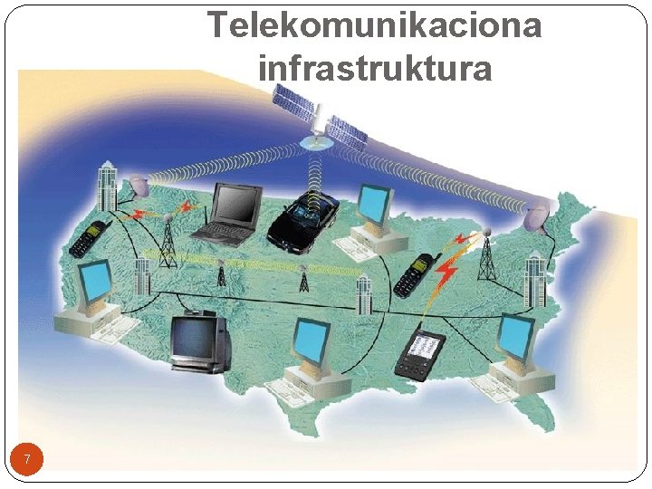 Telekomunikaciona infrastruktura 7