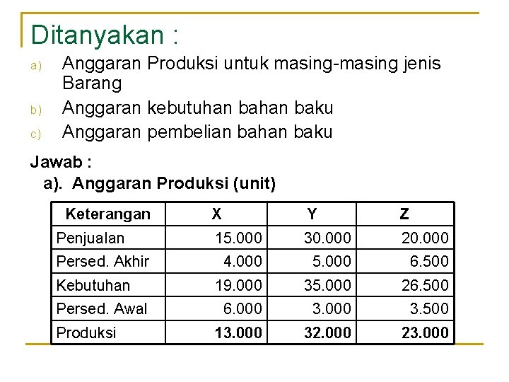 Ditanyakan : a) b) c) Anggaran Produksi untuk masing-masing jenis Barang Anggaran kebutuhan baku