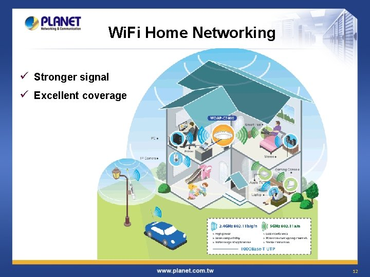 Wi. Fi Home Networking ü Stronger signal ü Excellent coverage 12