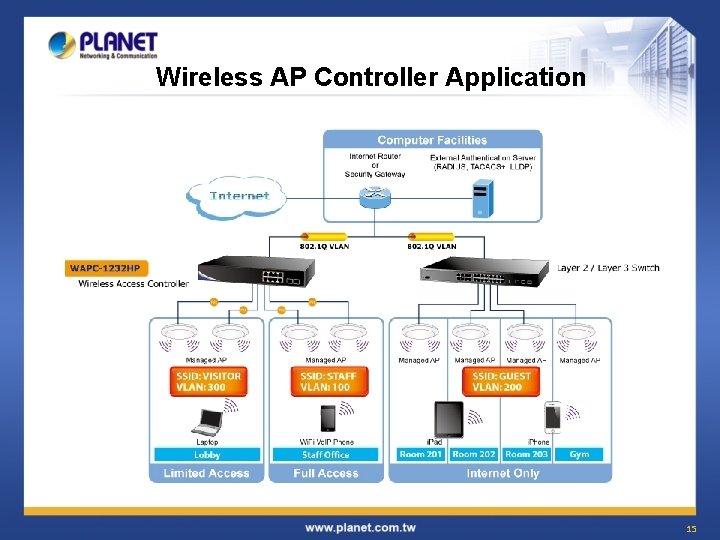Wireless AP Controller Application 15
