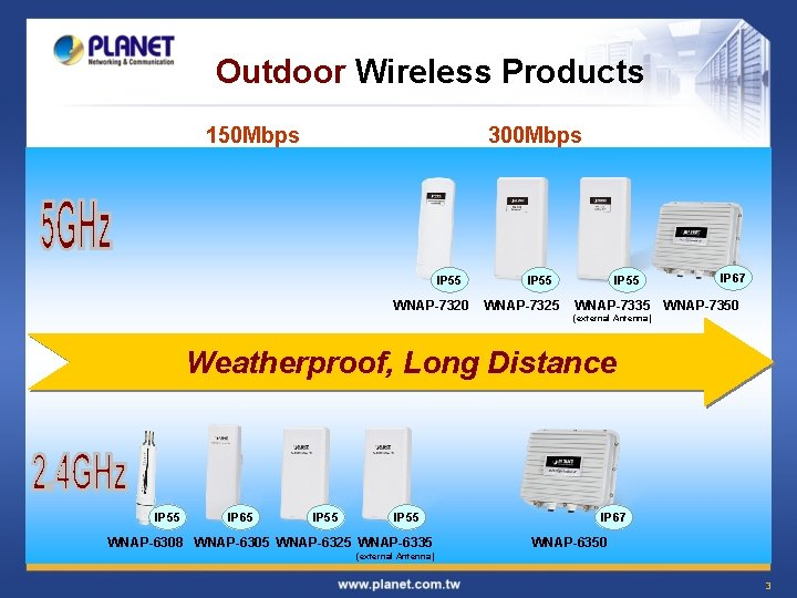 Outdoor Wireless Products 150 Mbps 300 Mbps IP 55 WNAP-7320 IP 55 WNAP-7325 IP