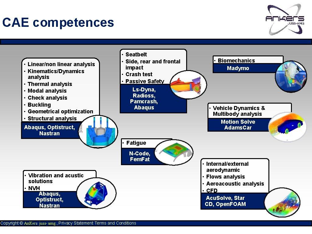 CAE competences • Linear/non linear analysis • Kinematics/Dynamics analysis • Thermal analysis • Modal