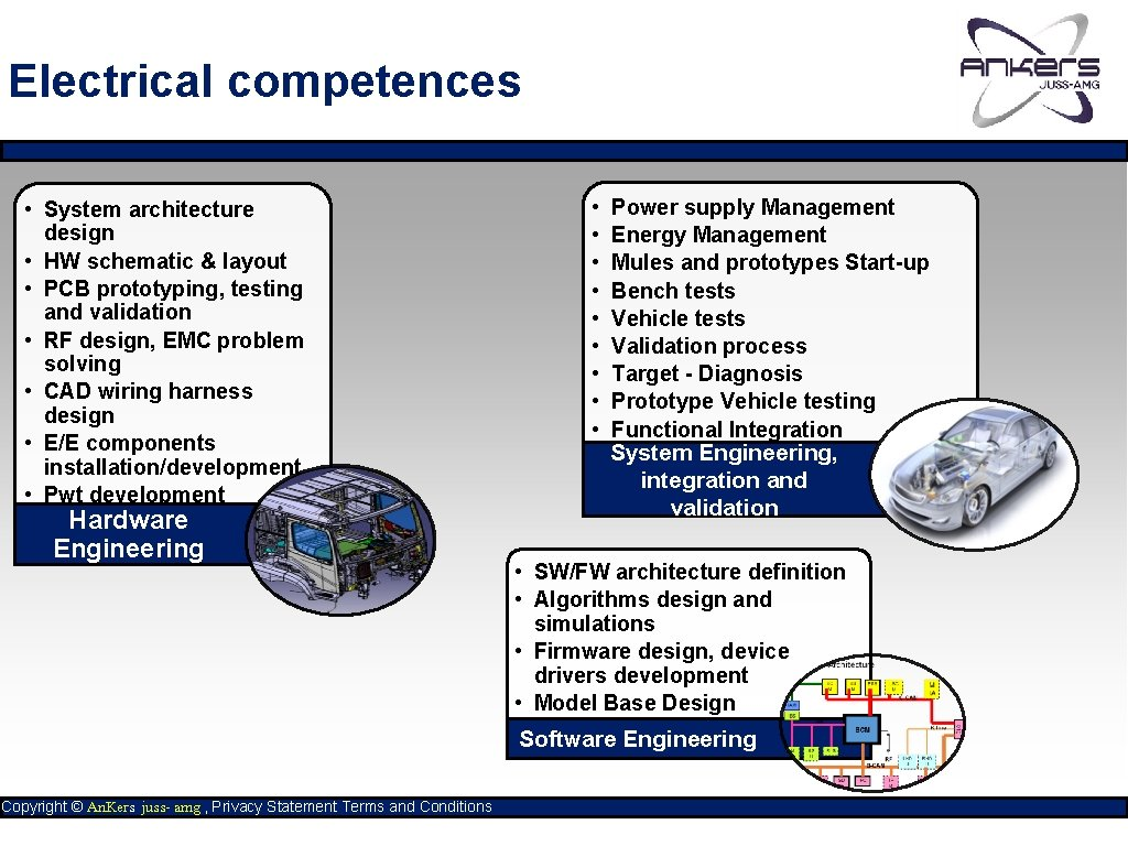 Electrical competences • System architecture design • HW schematic & layout • PCB prototyping,