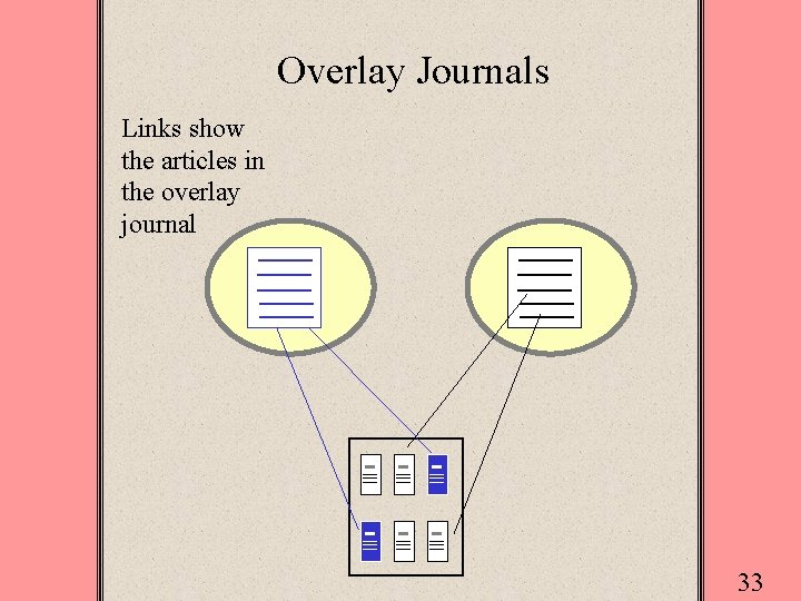 Overlay Journals Links show the articles in the overlay journal 33