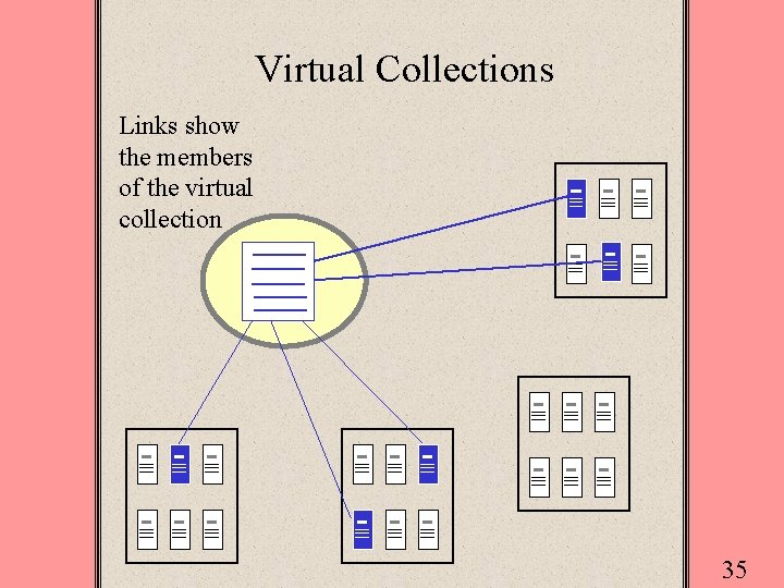 Virtual Collections Links show the members of the virtual collection 35