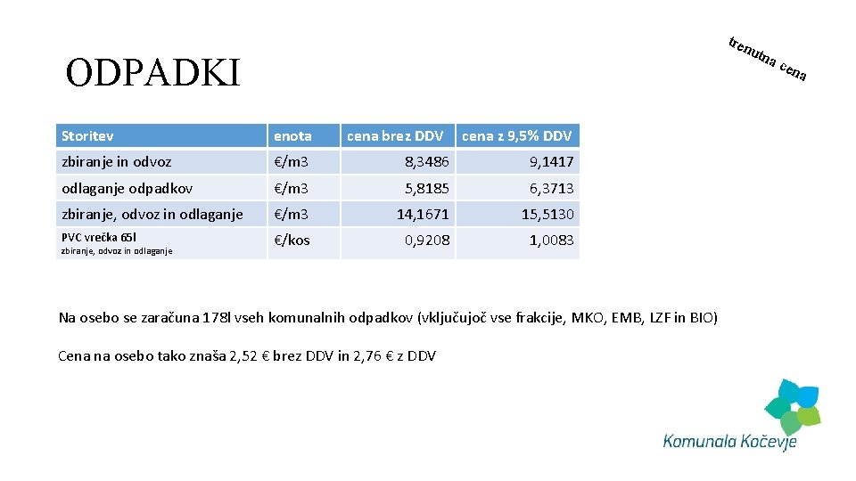 tren utn ODPADKI Storitev enota • diagram količin, deležev cena brez DDV cena z