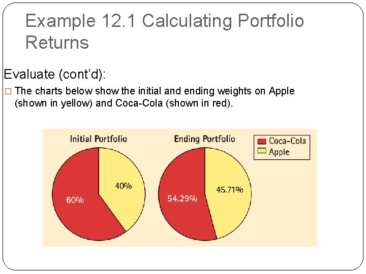 Example 12. 1 Calculating Portfolio Returns Evaluate (cont'd): � The charts below show the