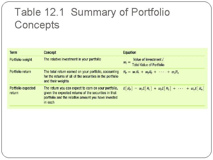 Table 12. 1 Summary of Portfolio Concepts