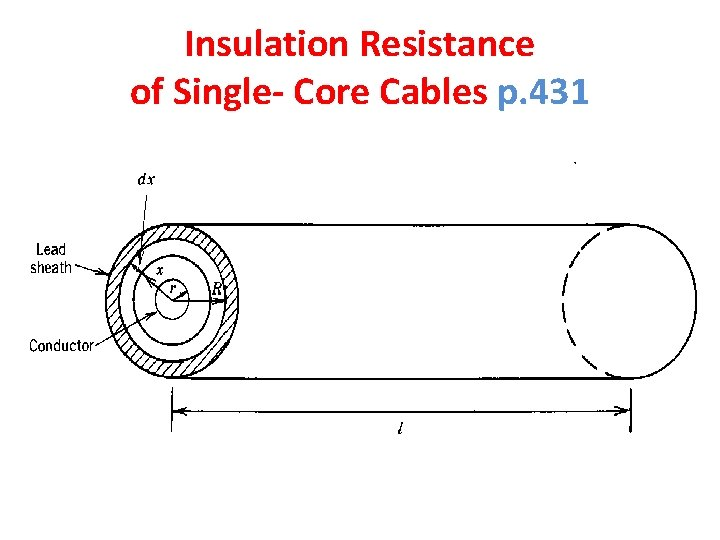 Insulation Resistance of Single- Core Cables p. 431