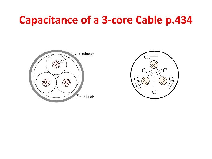 Capacitance of a 3 -core Cable p. 434