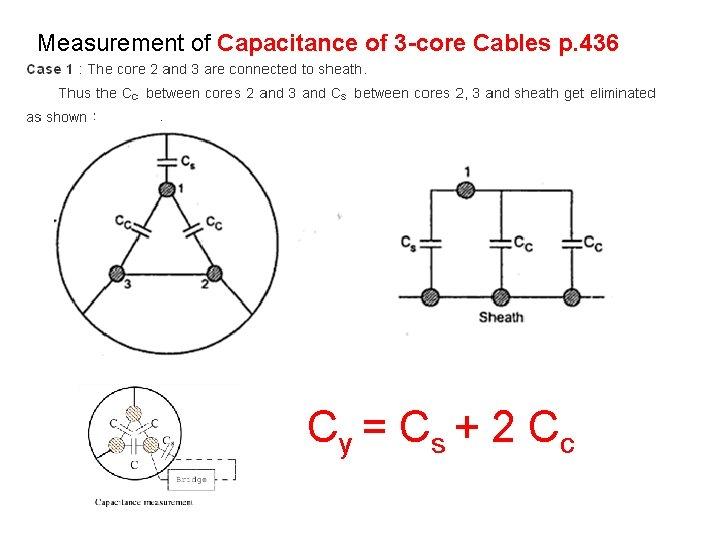 Measurement of Capacitance of 3 -core Cables p. 436 Cy = C s +