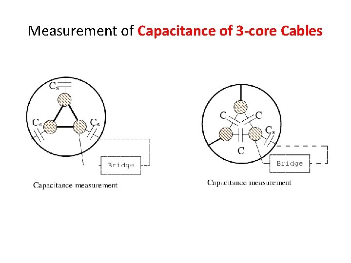 Measurement of Capacitance of 3 -core Cables