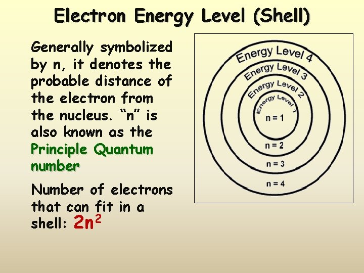 Electron Energy Level (Shell) Generally symbolized by n, it denotes the probable distance of