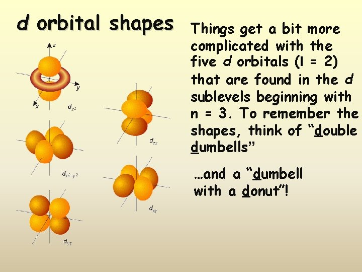 d orbital shapes Things get a bit more complicated with the five d orbitals