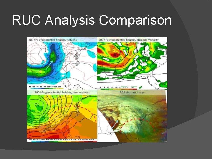 RUC Analysis Comparison