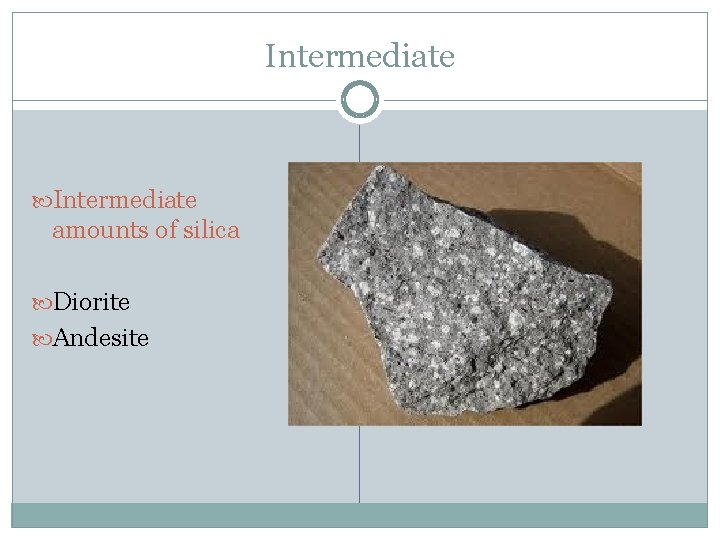 Intermediate amounts of silica Diorite Andesite