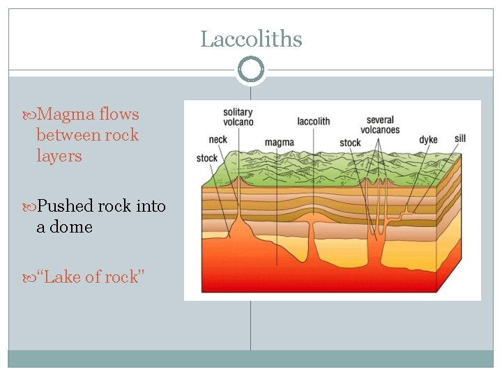 """Laccoliths Magma flows between rock layers Pushed rock into a dome """"Lake of rock"""""""