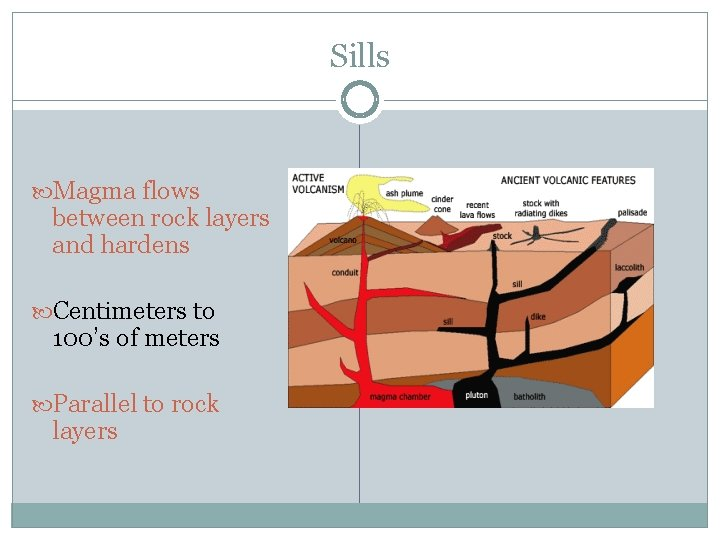 Sills Magma flows between rock layers and hardens Centimeters to 100's of meters Parallel
