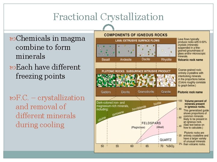 Fractional Crystallization Chemicals in magma combine to form minerals Each have different freezing points