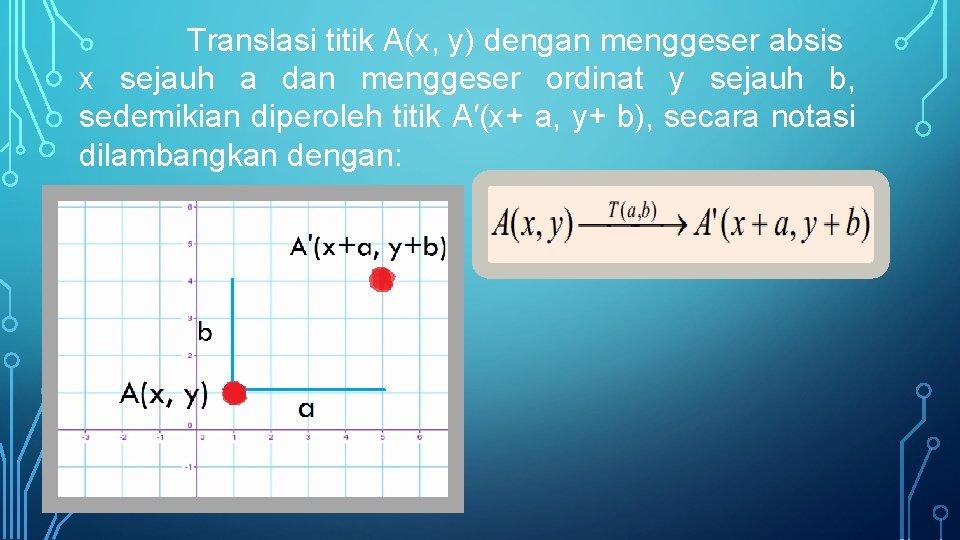 Translasi titik A(x, y) dengan menggeser absis x sejauh a dan menggeser ordinat y