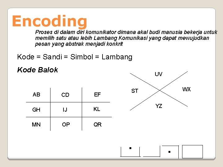 Encoding Proses di dalam diri komunikator dimana akal budi manusia bekerja untuk memilih satu