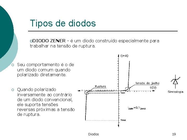 Tipos de diodos ¡DIODO ZENER - é um diodo construído especialmente para trabalhar na