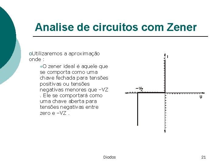 Analise de circuitos com Zener ¡Utilizaremos a aproximação onde : l. O zener ideal