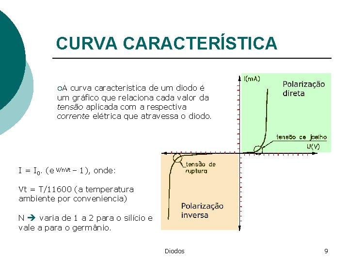 CURVA CARACTERÍSTICA ¡A curva característica de um diodo é um gráfico que relaciona cada