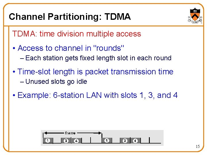Channel Partitioning: TDMA: time division multiple access • Access to channel in