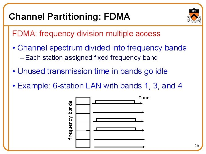 Channel Partitioning: FDMA: frequency division multiple access • Channel spectrum divided into frequency bands