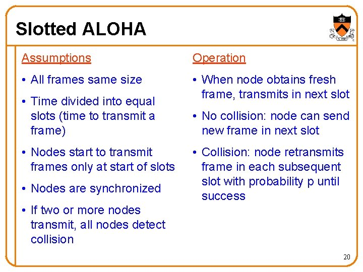 Slotted ALOHA Assumptions Operation • All frames same size • When node obtains fresh