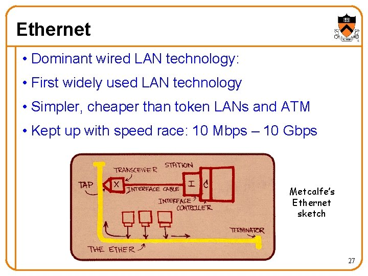 Ethernet • Dominant wired LAN technology: • First widely used LAN technology • Simpler,