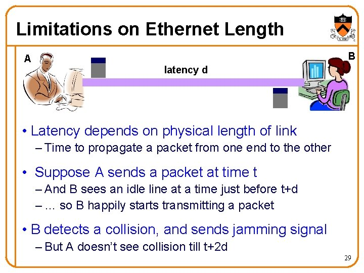 Limitations on Ethernet Length A B latency d • Latency depends on physical length