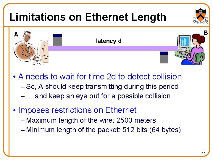 Limitations on Ethernet Length A B latency d • A needs to wait for