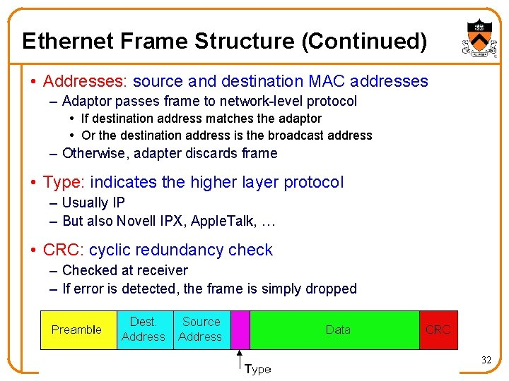 Ethernet Frame Structure (Continued) • Addresses: source and destination MAC addresses – Adaptor passes