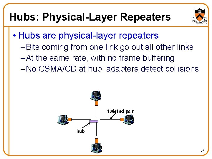 Hubs: Physical-Layer Repeaters • Hubs are physical-layer repeaters – Bits coming from one link