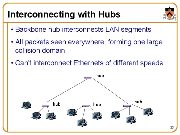 Interconnecting with Hubs • Backbone hub interconnects LAN segments • All packets seen everywhere,