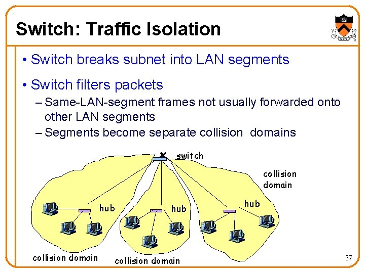 Switch: Traffic Isolation • Switch breaks subnet into LAN segments • Switch filters packets