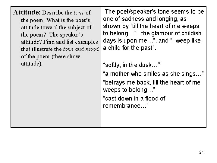 The poet/speaker's tone seems to be one of sadness and longing, as the poem.