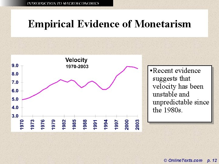 Empirical Evidence of Monetarism • Recent evidence suggests that velocity has been unstable and