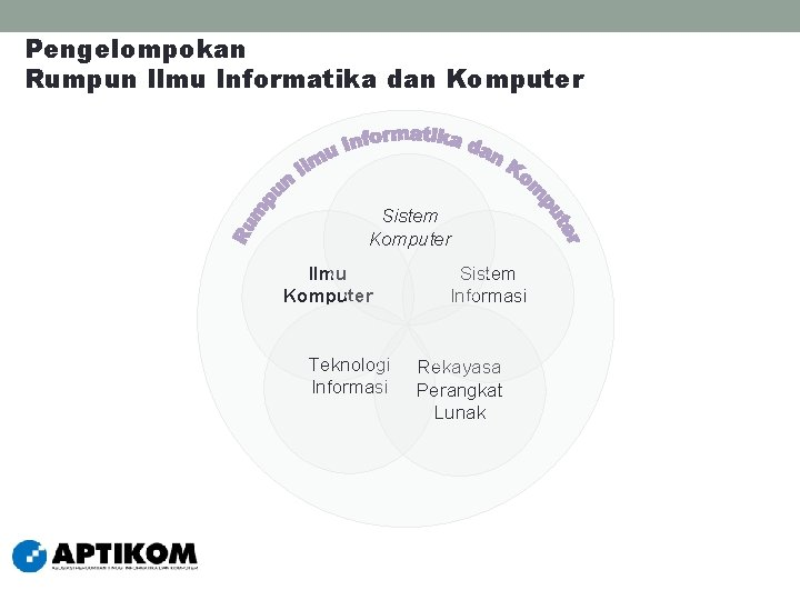 Pengelompokan Rumpun Ilmu Informatika dan Komputer Sistem Komputer Ilmu Komputer Teknologi Informasi Sistem Informasi
