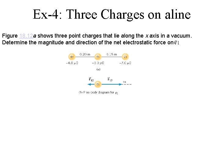 Ex-4: Three Charges on aline Figure 18. 12 a shows three point charges that