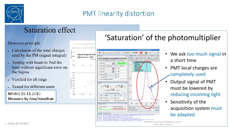 PMT linearity distortion MSWG 19. 11. 2010 Measure by Ana/Jonathan J. Emery 31. 10.