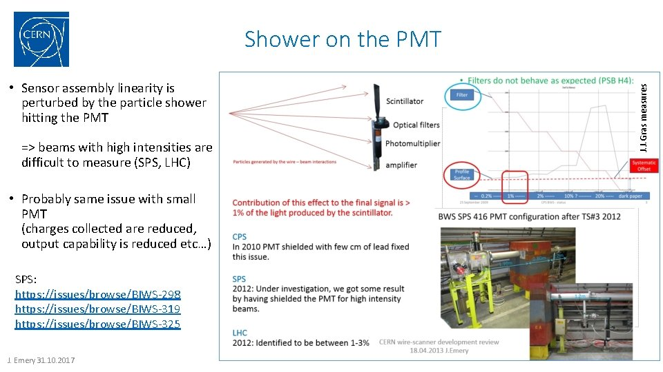 • Sensor assembly linearity is perturbed by the particle shower hitting the PMT